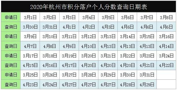 杭州积分分数查询